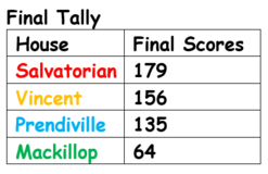 Final_Tally.PNG